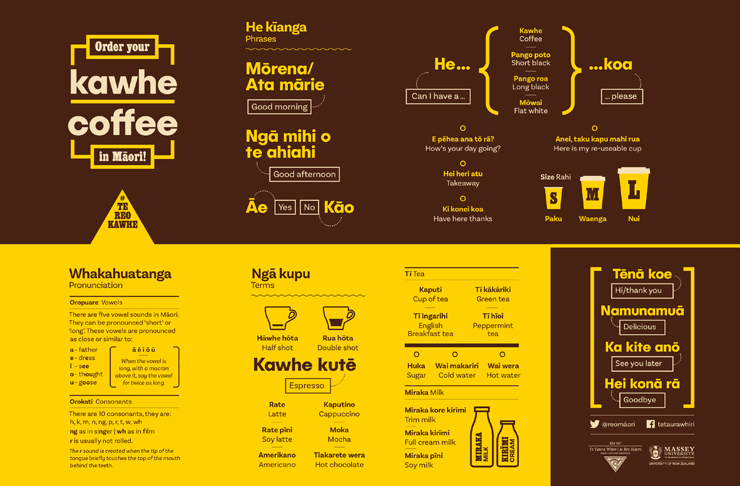 a comprehensive how to guide on ordering your coffee in te reo Māori