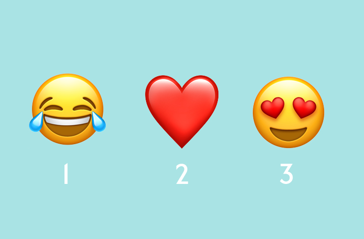 What Your Favourite Emoji Says About You | | Urban List