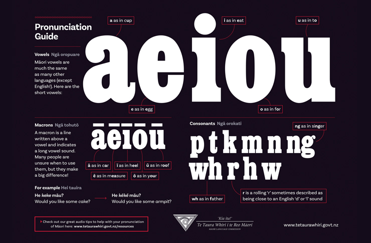 A pronunciation guide to the Māori Language, with references to vowel sounds, constants and macrons