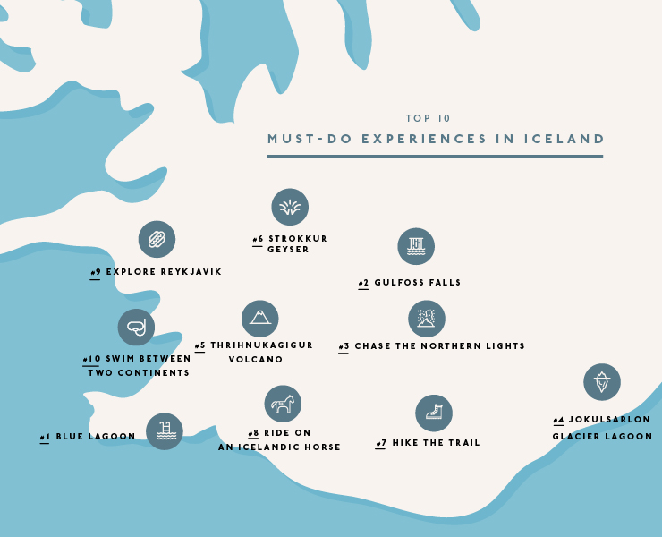 guide-to-iceland