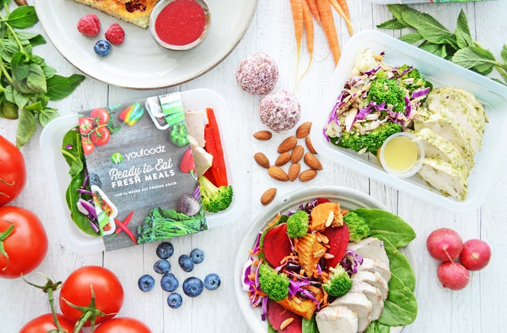 Sydney Food Delivery Healthy Youfoodz