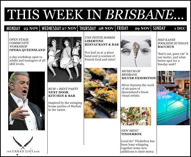 This week in Brisbane