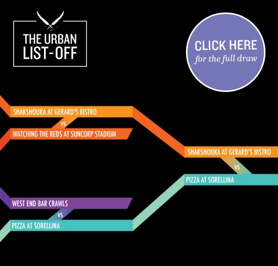 The Urban List-Off Round 3