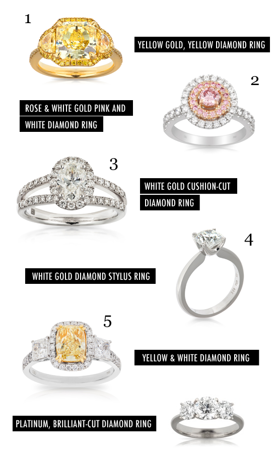 How to choose a ring
